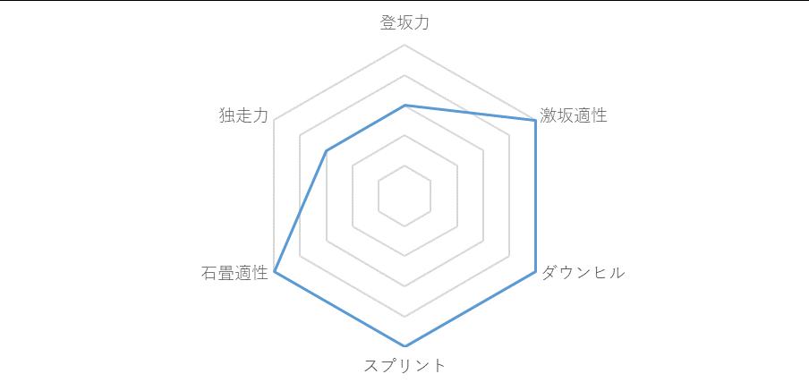 f:id:SuzuTamaki:20181201212443p:plain