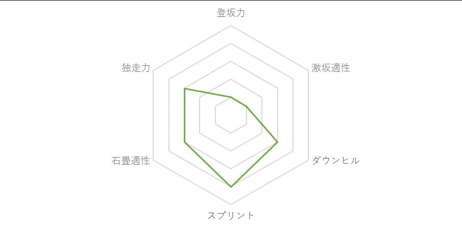 f:id:SuzuTamaki:20181202213121p:plain