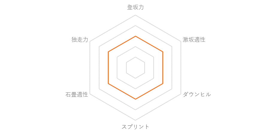 f:id:SuzuTamaki:20181202213921p:plain