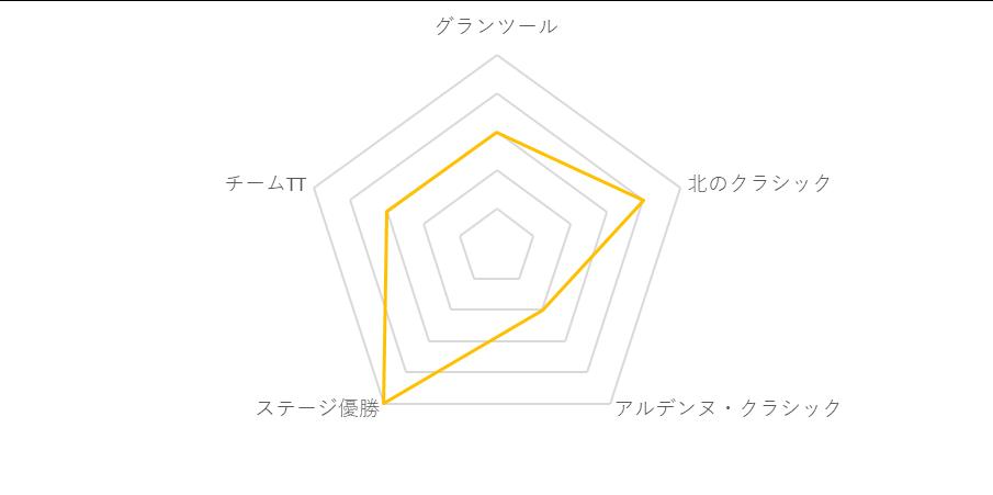 f:id:SuzuTamaki:20181202224531p:plain