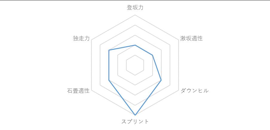 f:id:SuzuTamaki:20181205013042p:plain