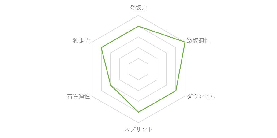 f:id:SuzuTamaki:20181205014256p:plain