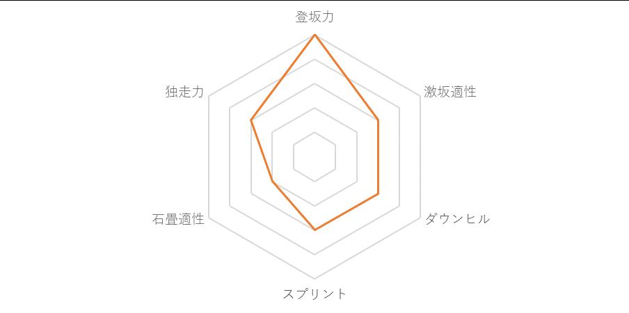 f:id:SuzuTamaki:20181205015137p:plain