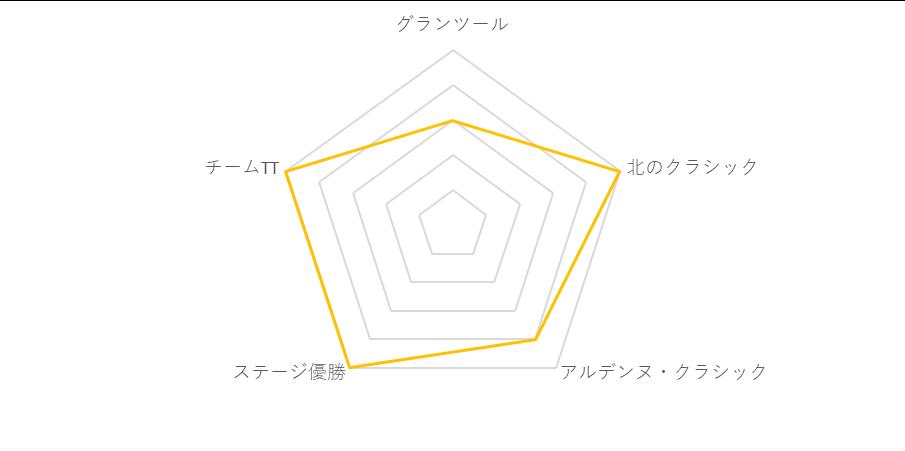 f:id:SuzuTamaki:20181205234210p:plain