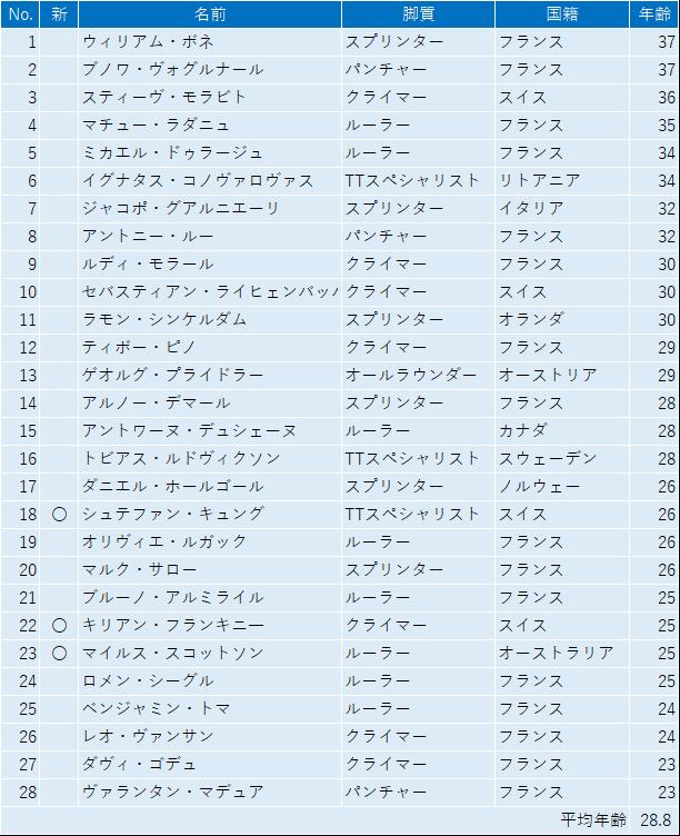 f:id:SuzuTamaki:20181207004937p:plain