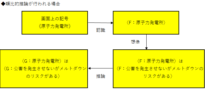f:id:SuzuTamaki:20181208225904p:plain