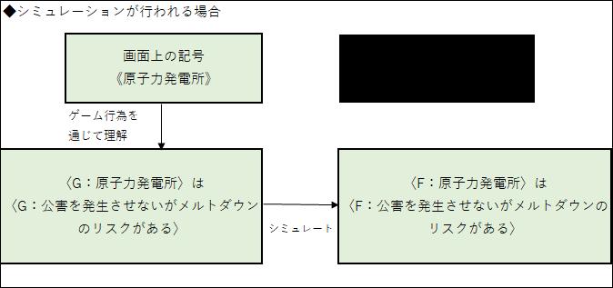 f:id:SuzuTamaki:20181208230129p:plain
