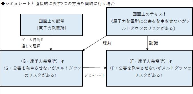 f:id:SuzuTamaki:20181208232106p:plain