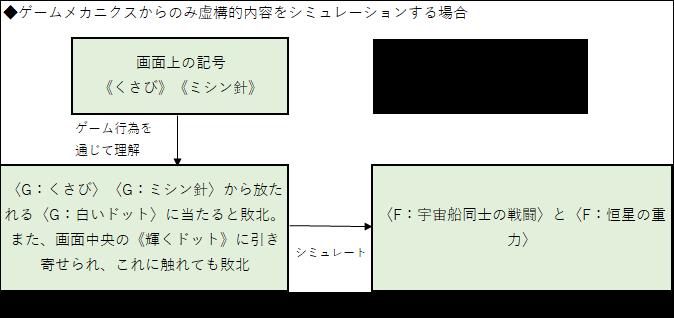 f:id:SuzuTamaki:20181208234226p:plain