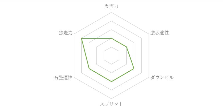f:id:SuzuTamaki:20181209015406p:plain