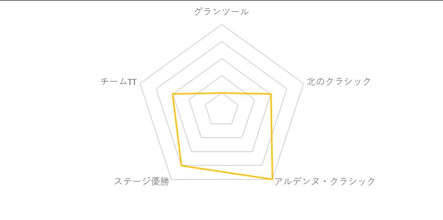 f:id:SuzuTamaki:20181209020026p:plain