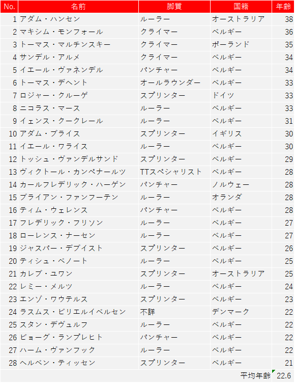 f:id:SuzuTamaki:20181209022117p:plain