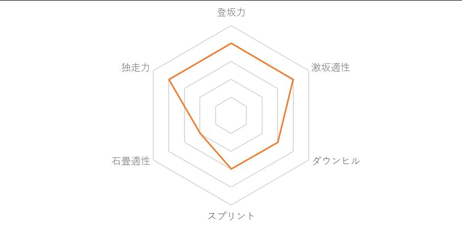 f:id:SuzuTamaki:20181209115034p:plain