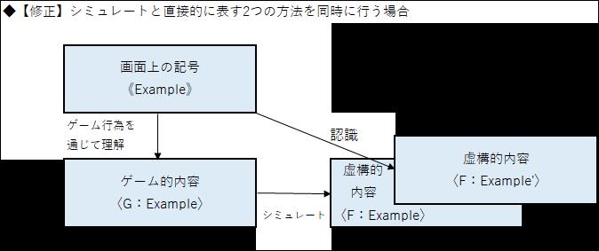 f:id:SuzuTamaki:20181209122234p:plain