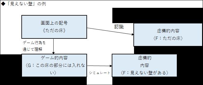 f:id:SuzuTamaki:20181209123137p:plain