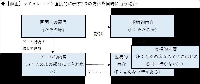 f:id:SuzuTamaki:20181209125445p:plain