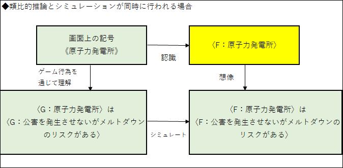 f:id:SuzuTamaki:20181209125754p:plain