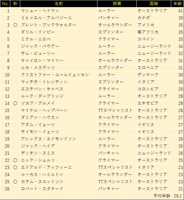 f:id:SuzuTamaki:20181210000022p:plain