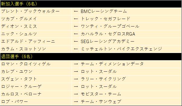 f:id:SuzuTamaki:20181210001526p:plain