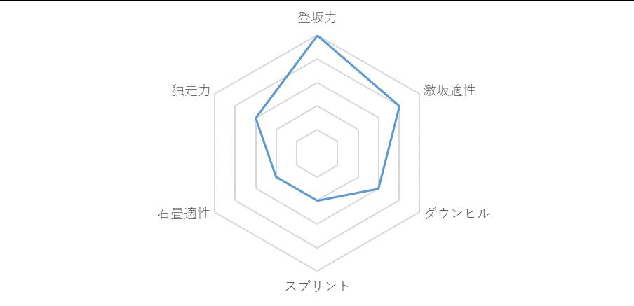 f:id:SuzuTamaki:20181212020246p:plain