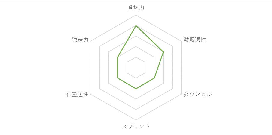 f:id:SuzuTamaki:20181212020425p:plain