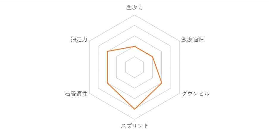 f:id:SuzuTamaki:20181212020438p:plain