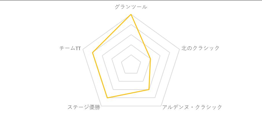f:id:SuzuTamaki:20181214005638p:plain