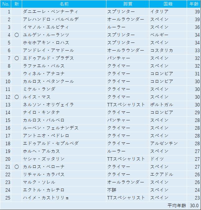 f:id:SuzuTamaki:20181215174119p:plain