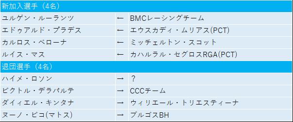f:id:SuzuTamaki:20181215175136p:plain