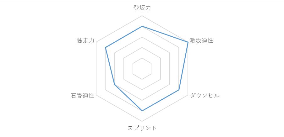 f:id:SuzuTamaki:20181215180419p:plain