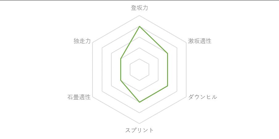 f:id:SuzuTamaki:20181215181448p:plain