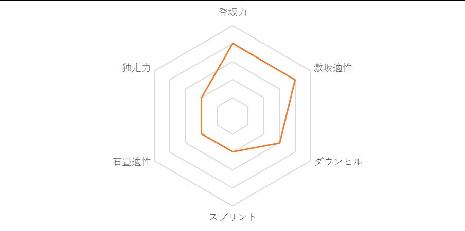 f:id:SuzuTamaki:20181215182212p:plain