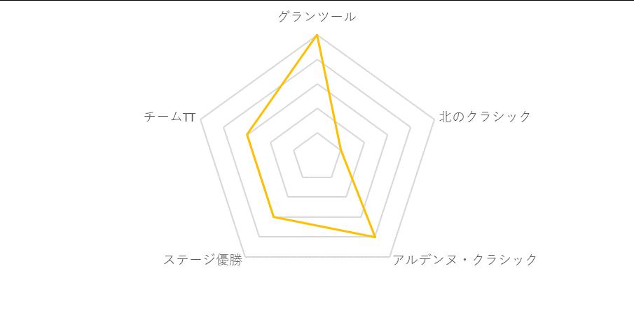 f:id:SuzuTamaki:20181215184714p:plain