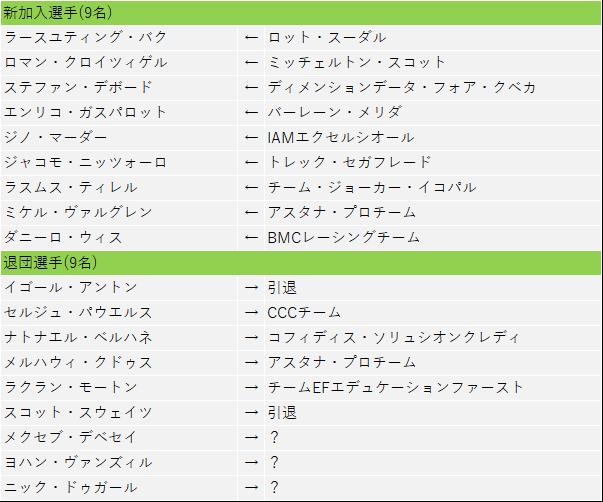 f:id:SuzuTamaki:20181216024754p:plain