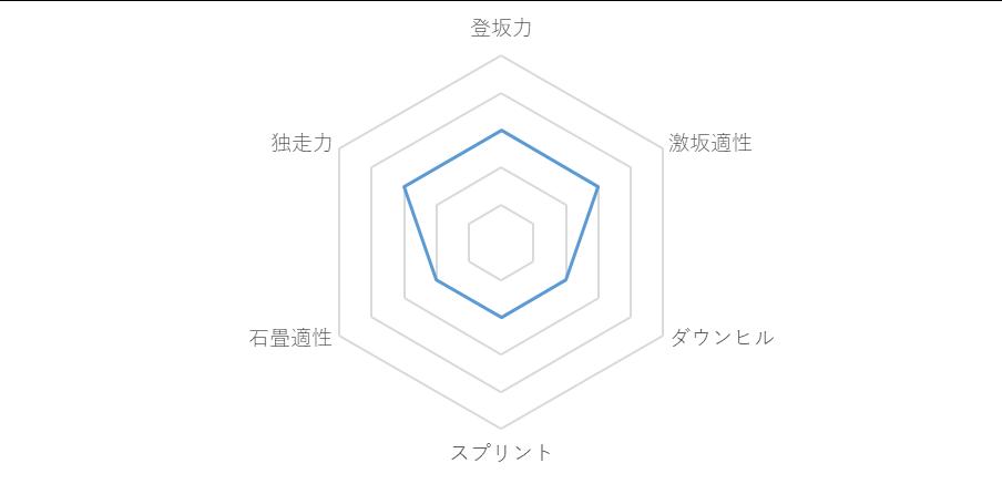 f:id:SuzuTamaki:20181216025853p:plain