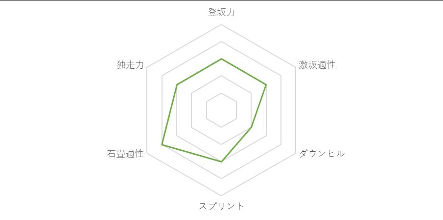 f:id:SuzuTamaki:20181216031504p:plain