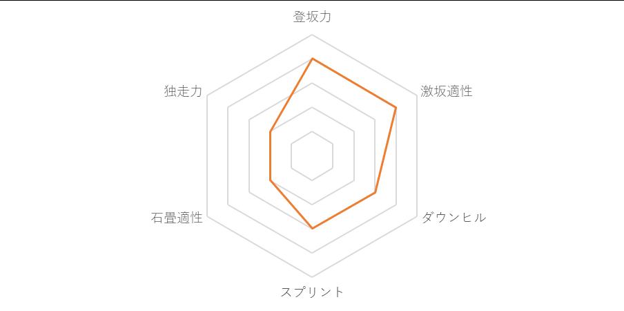 f:id:SuzuTamaki:20181216031513p:plain