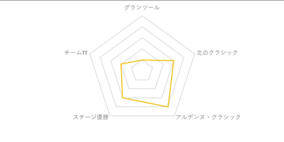 f:id:SuzuTamaki:20181216122623p:plain