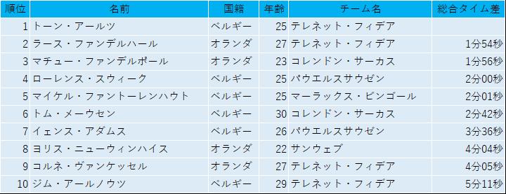 f:id:SuzuTamaki:20181216221425p:plain