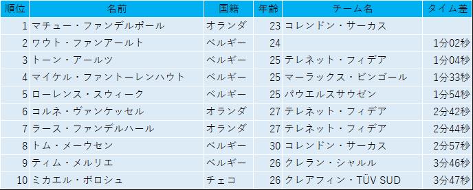 f:id:SuzuTamaki:20181216222853p:plain