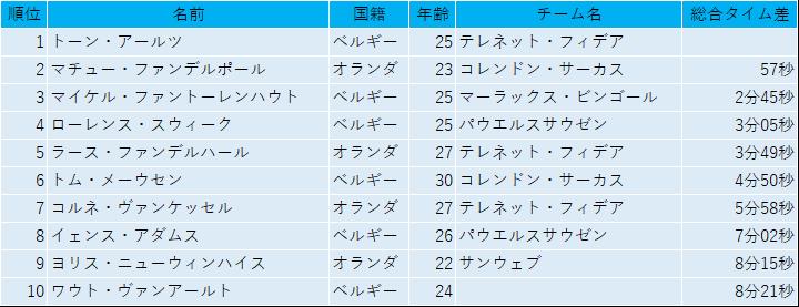 f:id:SuzuTamaki:20181216233658p:plain