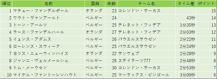 f:id:SuzuTamaki:20181217235340p:plain