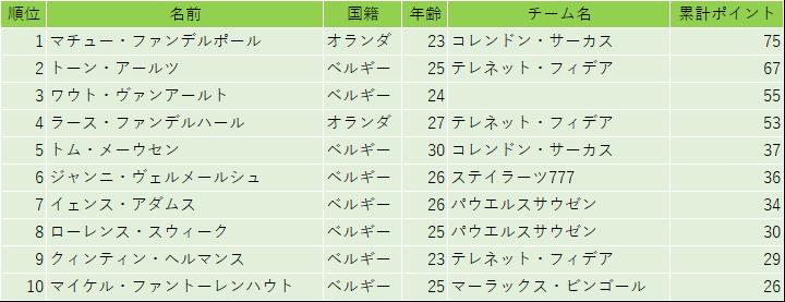 f:id:SuzuTamaki:20181217235358p:plain