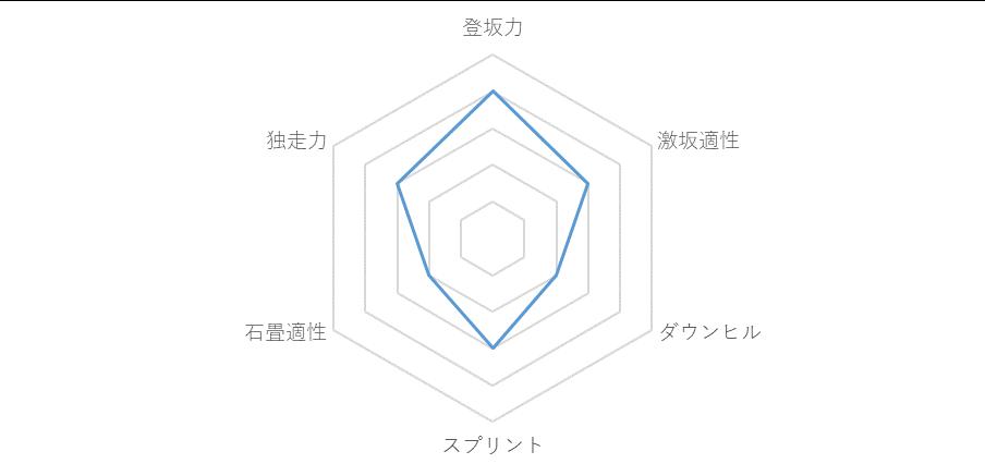 f:id:SuzuTamaki:20181219005131p:plain