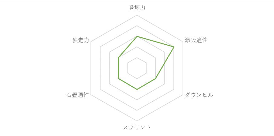 f:id:SuzuTamaki:20181220003441p:plain