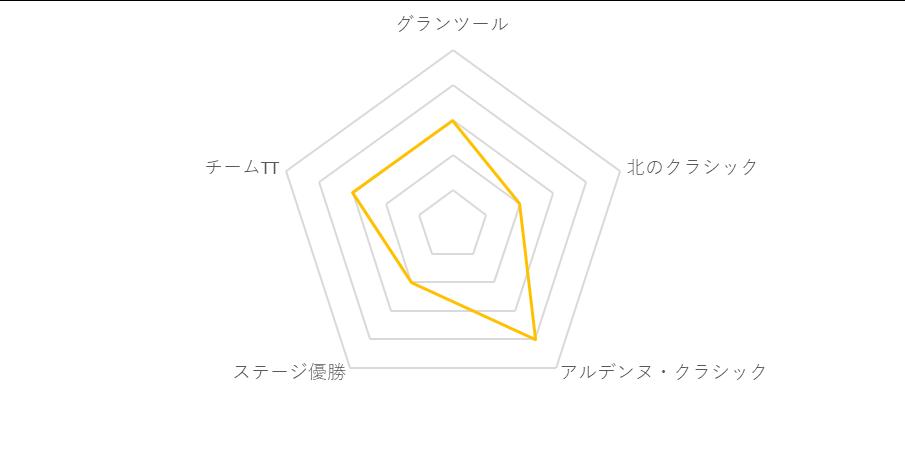 f:id:SuzuTamaki:20181220230735p:plain
