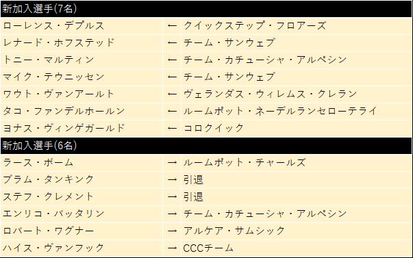 f:id:SuzuTamaki:20181221003232p:plain
