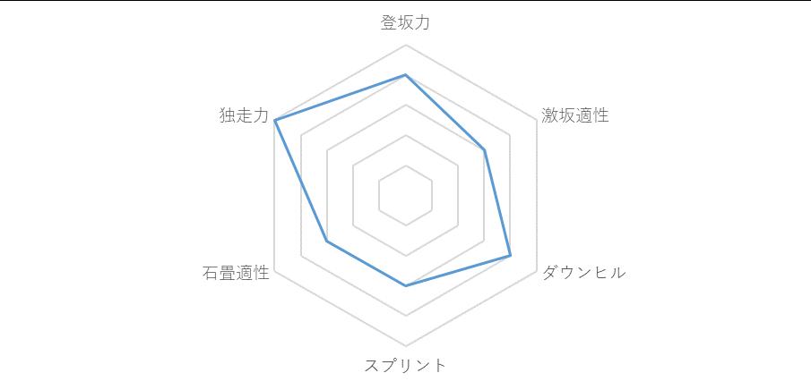 f:id:SuzuTamaki:20181221223424p:plain