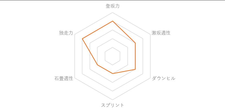 f:id:SuzuTamaki:20181223012733p:plain