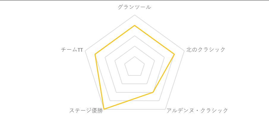 f:id:SuzuTamaki:20181223014809p:plain